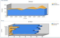 Nuevas gráficas para IFR-Pig Control... (Permite seleccionar modo 3D. altura configurable, mostrar valores de resultados y puntos de marca.) #MicrosoftNET