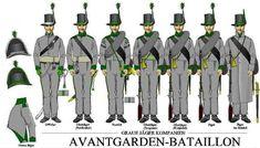 Brunswick Jager company, Advanced Guard Battalion.