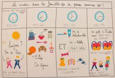 tableau routines enfant - Recherche Google