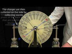 mit physics demo the wimshurst machine Electronics Gadgets, Electronics Projects, Electrostatic Generator, Physics World, Flying Saucer, Quantum Mechanics, High Voltage, Diagram, Clock