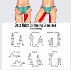 Thigh Slimming Workout | Posted By: NewHowToLoseBellyFat.com