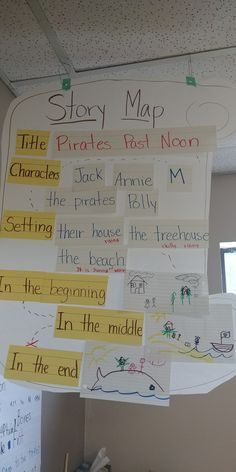 This is a great example of a Story Map anchor chart to complete with your class which will aid in reading comprehension. (Cunningham and Allington's Classrooms That Work: Chapter pg. Anchor Charts First Grade, Kindergarten Anchor Charts, Kindergarten Teachers, Teaching Kindergarten, Student Teaching, Teaching Ideas, Classroom Activities, Classroom Organization, Classroom Management