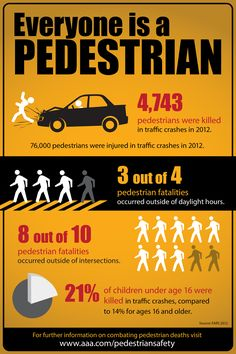 Pedestrian Safety on the Road #Infographic