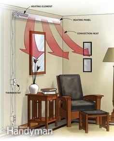 7 Ways to Warm Up a Cold Room: Cove heater Read more: http://www.familyhandyman.com/heating-cooling/7-ways-to-warm-up-a-cold-room/view-all