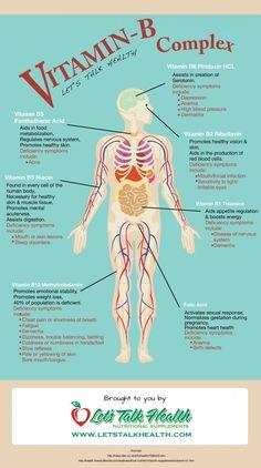 Vitamin B-Complex Infographic