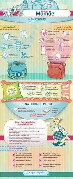 """GNT - Infográfico """"Bolsa de Bebê""""   por ®raffaus"""