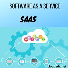 Here are the best SAAS platfrom on pinterest to consume services. Software, Good Things
