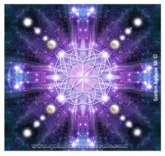 Códigos de Luz Quantum Holoforms | Mandalas de Conexion