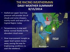 Check out http://racingwxman.weebly.com for the latest forecast for today for the Capital Region AND area race tracks in our Raceday Forecast!