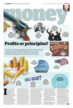Guardian Money cover: history of ethical investments