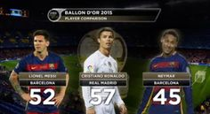 Everything And Anything: Ballon d'Or : Whose gonna take it home this time ?...