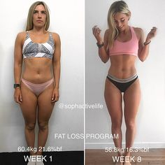 Transformation Du Corps, Transformation Fitness, Transformation Pictures, Weight Loss Motivation, Weight Loss Tips, Lose Weight, Fitness Inspiration Body, Fitness Goals, Workout Motivation