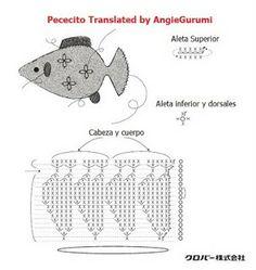 Cómo Leer Diagramas Thailandeses o Diagramas Numéricos de Amigurumi. Tutorial en Español