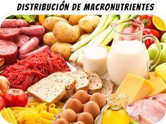 En este articulo aprenderás a gestionar una distribución de macronutrientes optima, ya sea ganancia de masa muscular, perdida de grasa o mantenimiento