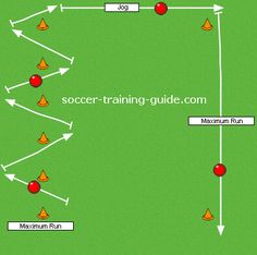 Soccer Fitness Drills