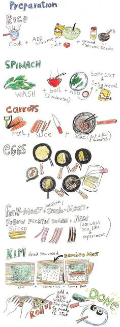The Birds Go Out: Kimbap time! Halal Recipes, Asian Recipes, Cooking Recipes, Korean Dishes, Korean Food, Sketch Note, Kimbap, Oriental Food, Asian Cooking