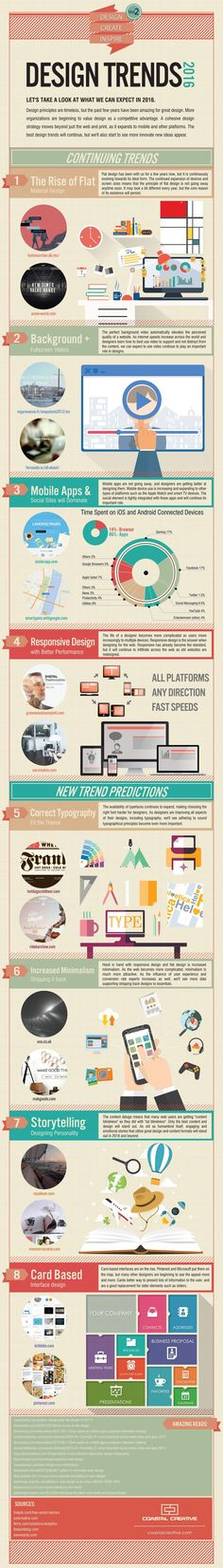 8 Web design trends for 2016 - Trends 2016 below and let us know your thoughts on these emerging trends and mainstays. Web Design Trends, Design Web, Visual Design, Website Design, Graphic Design Trends, Graphic Design Inspiration, Layout Design, Flat Design, Responsive Web Design
