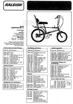 must for any fan Birthday card  Raleigh Chopper MK2  wording Nice chopper