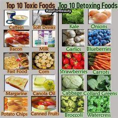 toxic foods versus detoxing foods