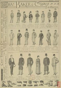 Latest fashions in London, c.1885