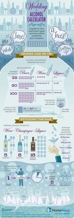 How much booze do you need?