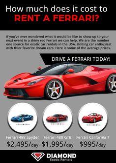 Luxury Car Rental Usa Luxurycarmiami Profile Pinterest