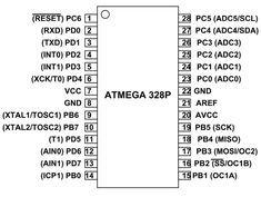 ATMega328P Pinout | arduino custom în 2019