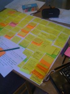 writing plans - the novel planned out scene by scene Writing Plan, Editing Writing, Writing Words, Fiction Writing, Writing Process, Writing Quotes, Writing Advice, Writing Help, Writing A Book