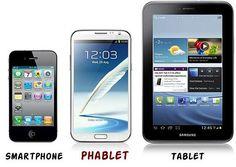 SABIAS QUE!  Una Phablet (phone + tablet; originalmente del inglés) o tabléfono[1] o tabletófono,[2] es un término informal de los usuarios de dispositivos táctiles, para denominar a los dispositivos táctiles cuyo tamaño de pantalla oscila entre las 5 y 7 pulgadas.