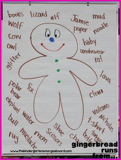 What would you run from if you were the gingerbread man? A fun gingerbread man/ gingerbread boy writing activity!