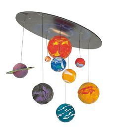 Great idea for school solar system model project. Let's see if a 7 yr old can do something along these lines.