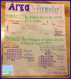 Teaching With a Mountain View: Area and Perimeter Anchor Chart Math Strategies, Math Resources, Math Activities, Math Tips, Comprehension Strategies, Math Games, Reading Comprehension, Math Charts, Math Anchor Charts