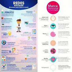 Redes Sociales y Branding Personal. #ZoeGeop #branding #business #marketing #digitalart #SEO #creative #inspirationalquotes #estrategia #cierrapuertas #linkedin #grupos #mailing #emailmarketing #pulse #abrepuertas #otoño #negocios #profesional #domingo #redessociales #showcase #inboundmarketing #hostingweb @ZoeGeop www.zoegeop.com www.zoegeop.com.pe