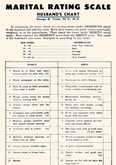 Marital rating scale from 1939. Leaves shoes in living room. That'll be 1 demerit.