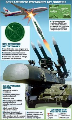 Weapon behind the crash: How the Buk 9K37 missile system works...