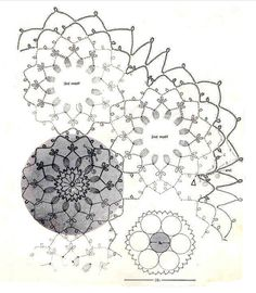 Page 2 of 2 Frilly Doily or Tablecloth