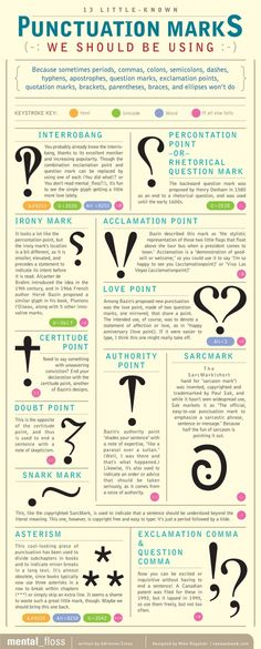 Infographic: Lesser known punctuation marks