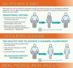 It's National Wellness Week....are you ready to do a little spring cleaning with your body from the inside out?!!!! Arbonne has an AWESOME 7 Day Body Cleanse. It is part of or Sea Source Detox Spa Line. It is a great way to jumpstart healthy living or something that you can do 7 days out of each month.