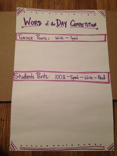 Word of the Day competition chart - teacher vs students