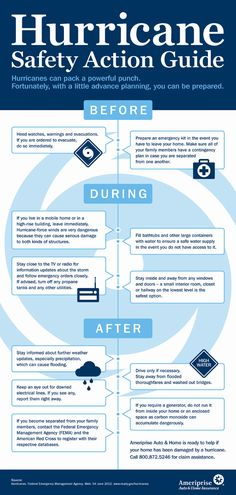 Hurricane Safety Action Guide - Prep for Survival - insurance Hurricane Preparedness, Disaster Preparedness, Hurricane Safety, Hurricane Kit, Emergency Preparation, Emergency Planning, Emergency Management, In Case Of Emergency, Emergency Kits