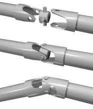 Resultado de imagen de mechanical joints