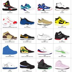 All the sneakers you should know about.
