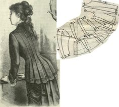Tygodnik Mód 1878.: Pleated basque bodice.
