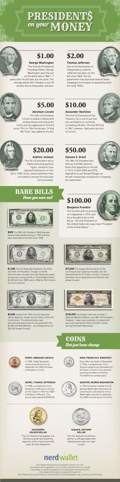Infographic: Presidents Day 2013 - Which Presidents Are On U.S. Money?