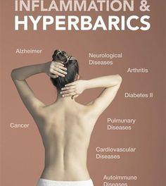 HYPERBARIC OXYGEN THERAPY OF WESTERN NEW YORK