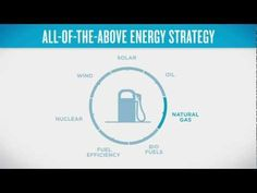 From another pinner: Obama's All-Of-The-Above Energy Strategy. Yes, he is imperfect but Obama will work a lot harder than Mitt to transition USA to renewable energy and decrease our dependence on foreign oil. He has made protecting the environment a priority. He enacted the largest expansion of land and water conservation and protection of wilderness in a generation.