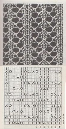 lace knitting Ajour / Strickmuster Source by Lace Knitting Stitches, Lace Knitting Patterns, Knitting Charts, Lace Patterns, Stitch Patterns, Tricot Entrelac, Diy Couture, Knitting Projects, Knit Crochet