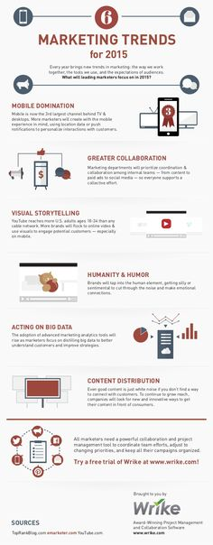 6 Top Marketing Trends for 2015 [Infographic] by Wrike via slideshare