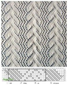 Ideas Crochet Lace Sweater Pattern Knitting Stitches For 2019 Lace Knitting Stitches, Knitting Machine Patterns, Lace Knitting Patterns, Knitting Charts, Easy Knitting, Knitting Designs, Stitch Patterns, Lace Patterns, Knitting Needles