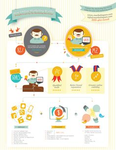 How Online Marketing Works Infographic